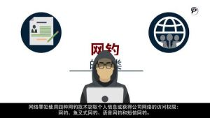 Mandarin Types of Phishing.mp4