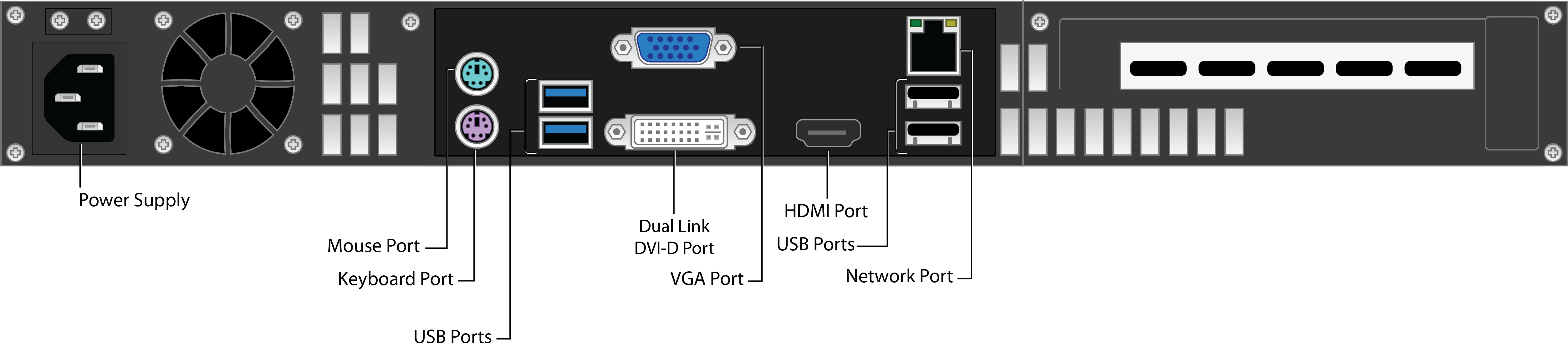 Dorable Usb Connection Diagram Image - Best Images for wiring ...