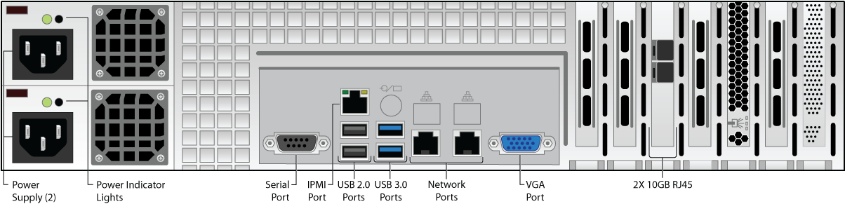 8090_rear_panel_diagram_Oct2018.png