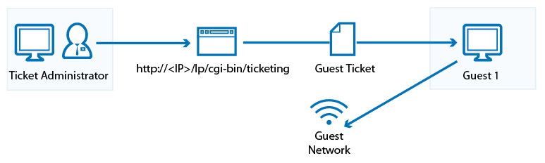 guest_ticket_admin.png