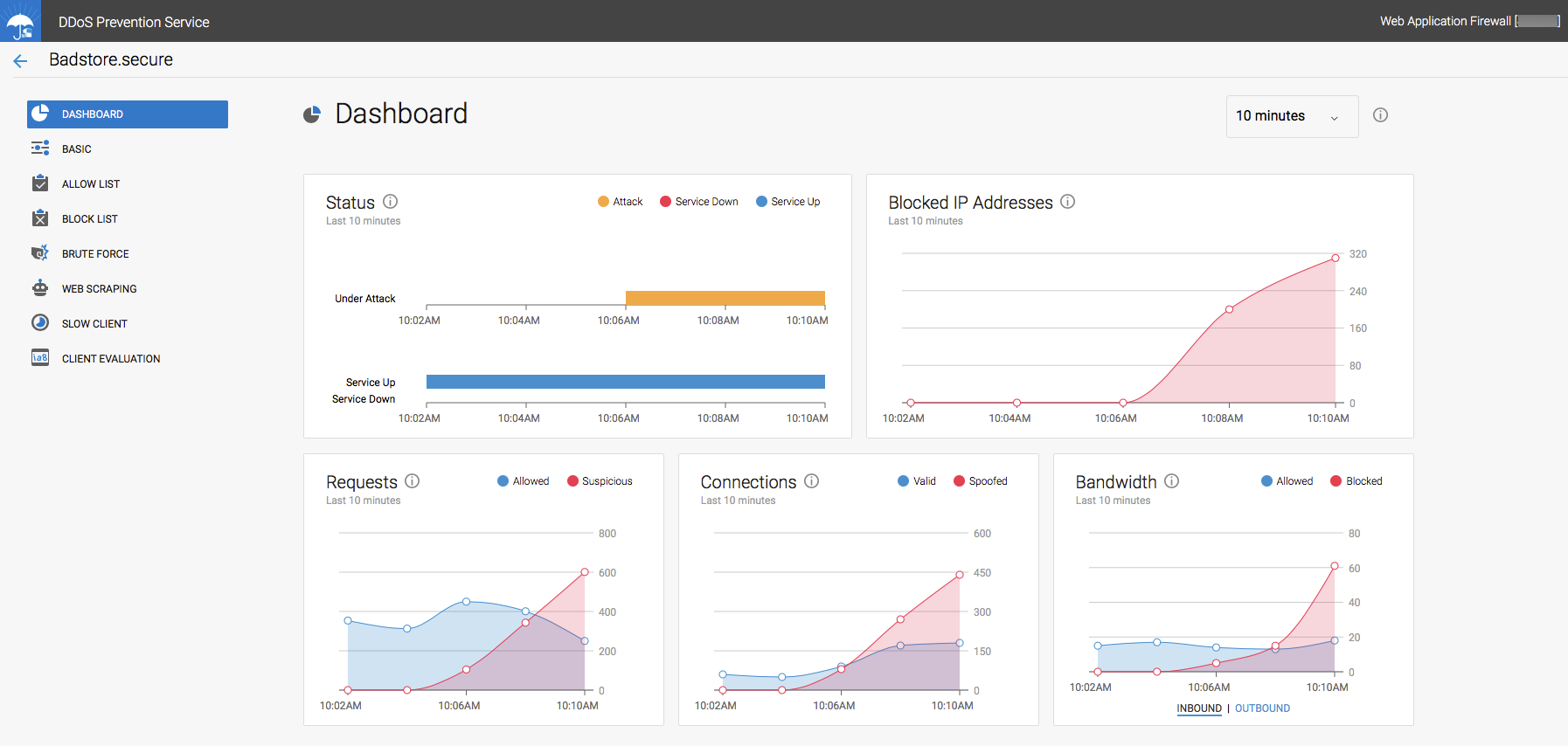 What's New in the Barracuda Web Application Firewall