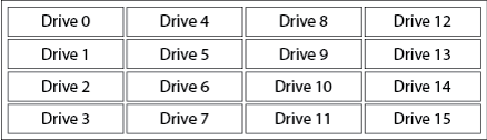 990_drive_layout.png