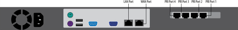 cudatel_port_diagrams-670.png