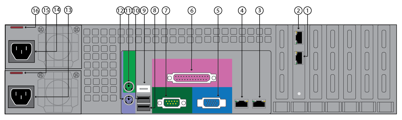 bwaf_860_960_back_panel_ethernet_interface.png