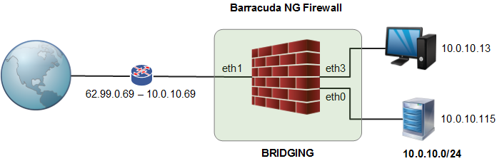 FW_Bridging_L2Bridge3.png