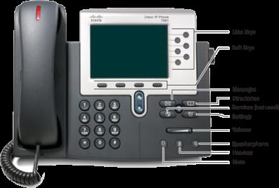 cisco 7900 series ip telephones quick reference guide barracuda campus rh campus barracuda com cisco ip phone 303 quick reference guide cisco ip communicator quick reference guide