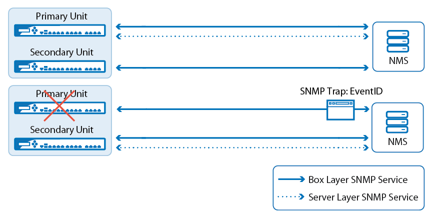 snmp_config_01.png