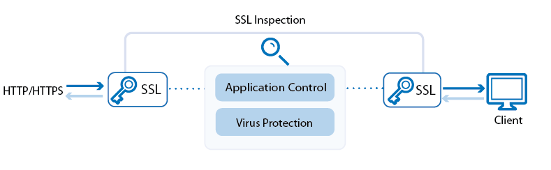 virus_protection_http_68_01.png