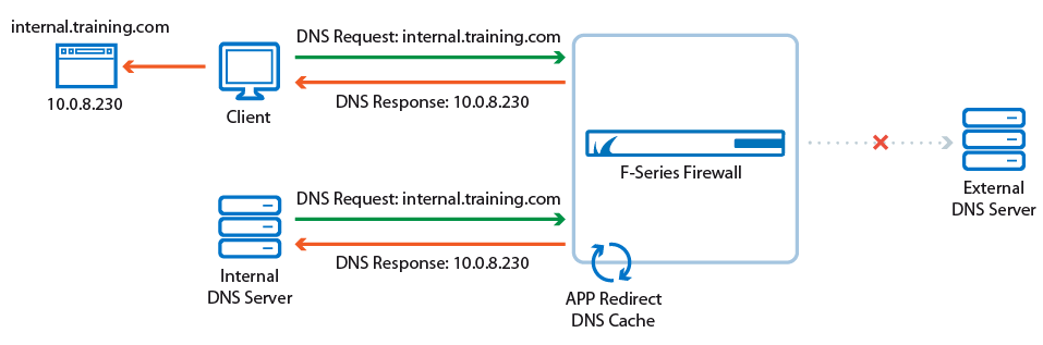 dns_caching01.png
