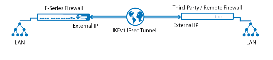 ipsec_tunnel-01.png