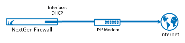How to Configure an ISP with Dynamic IP Addresses (DHCP