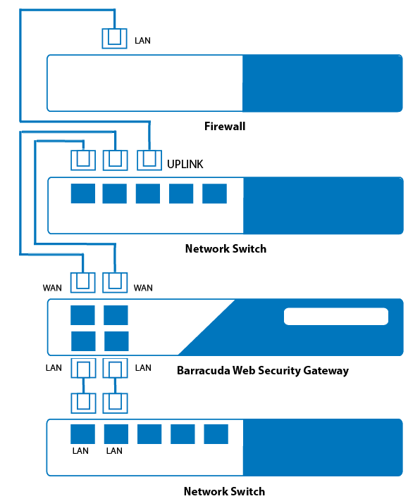 Websense to Revolutionize Web Security, Launch Broadest ...   Web Security Gateway