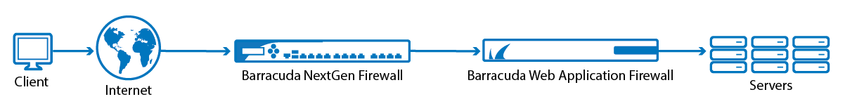 Upstream-Firewall-Configuration-01.png