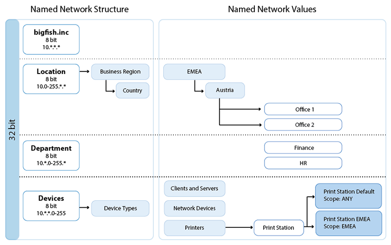 named_networks_GUI_500.png