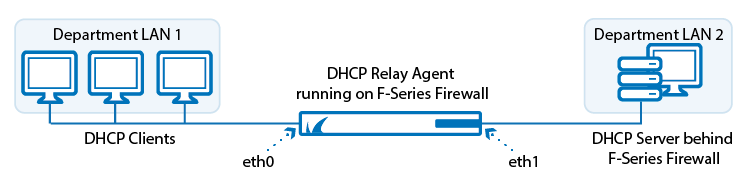 dhcp_relay_01.png