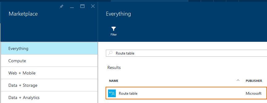 How to Configure Azure Route Tables (UDR) using Azure Portal
