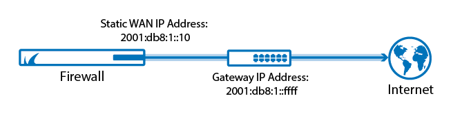 How to Configure an ISP with Static IP Addresses | Barracuda