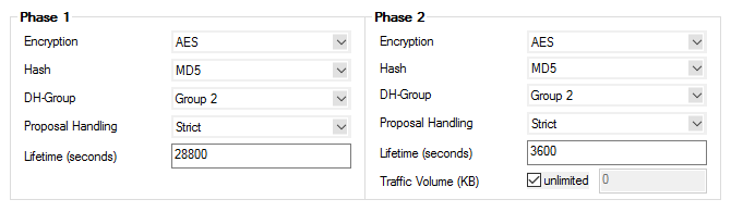How to Configure a Site-to-Site IPsec IKEv2 VPN Tunnel