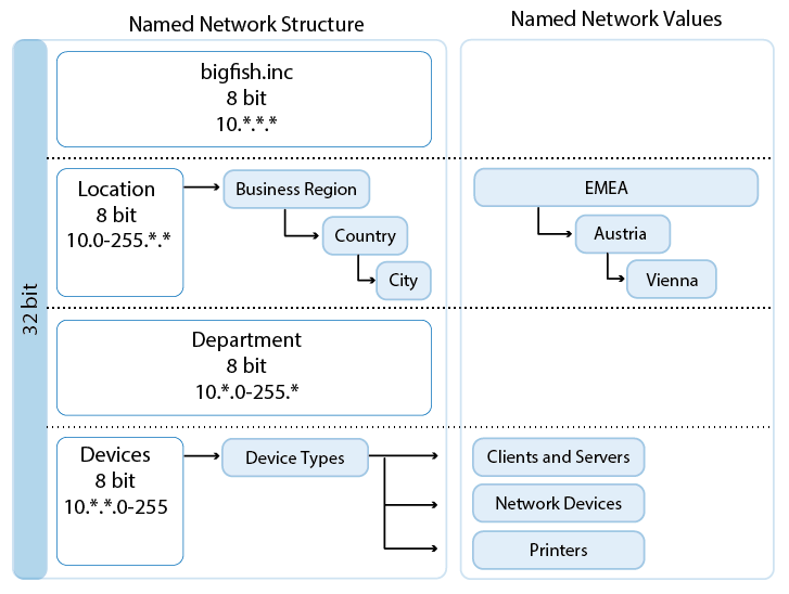 named_networks_04.png