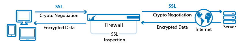 ssl_inspection.png