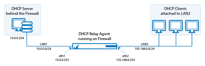 dhcp_relay1.png