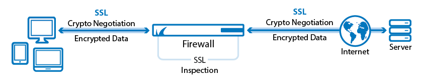 ssl_inspection_outbound.png