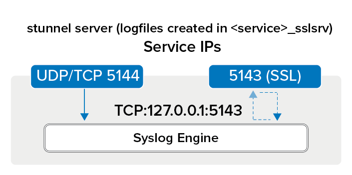 cc_syslog01.png
