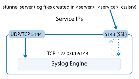 cc_syslog_01.png