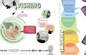 Vishing-and-SMiShing-Infographic.jpg