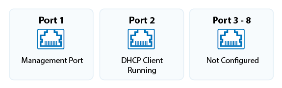 port_diag_no_bridge (2).png