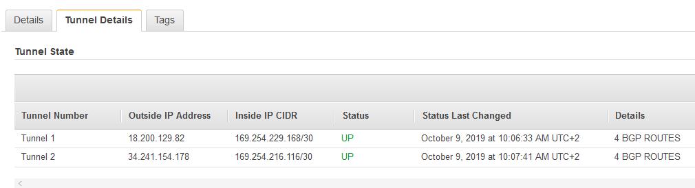 How to Configure an IKEv2 IPsec VPN to an AWS VPN Gateway